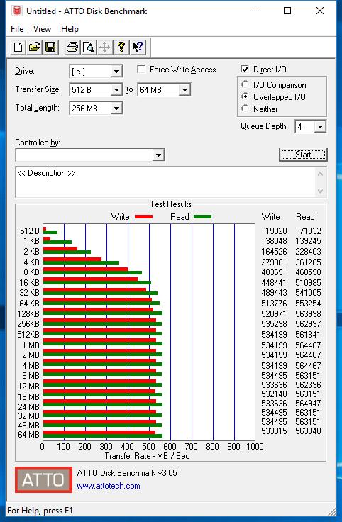 1TB WD Blue 3D SSD ATTO