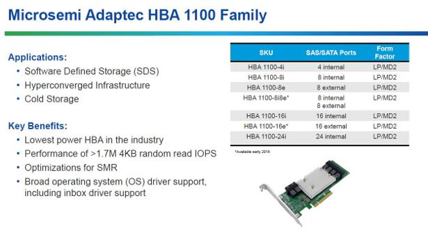 Microsemi HBA1100 family