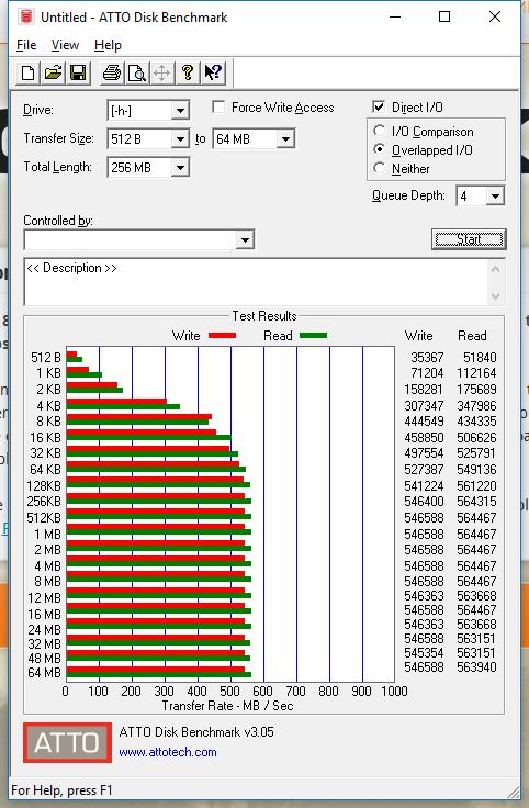 Toshiba TR200 240GB ATTO