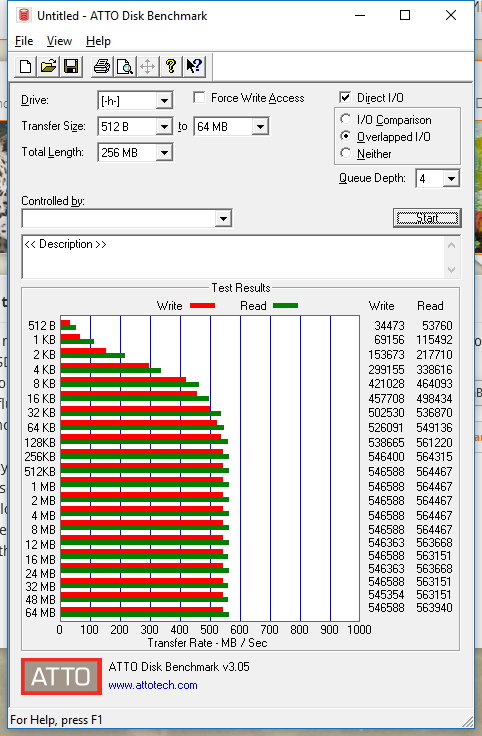 Toshiba TR200 480GB ATTO