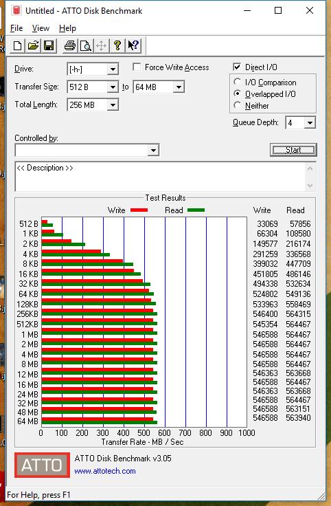 Toshiba TR200 960GB ATTO